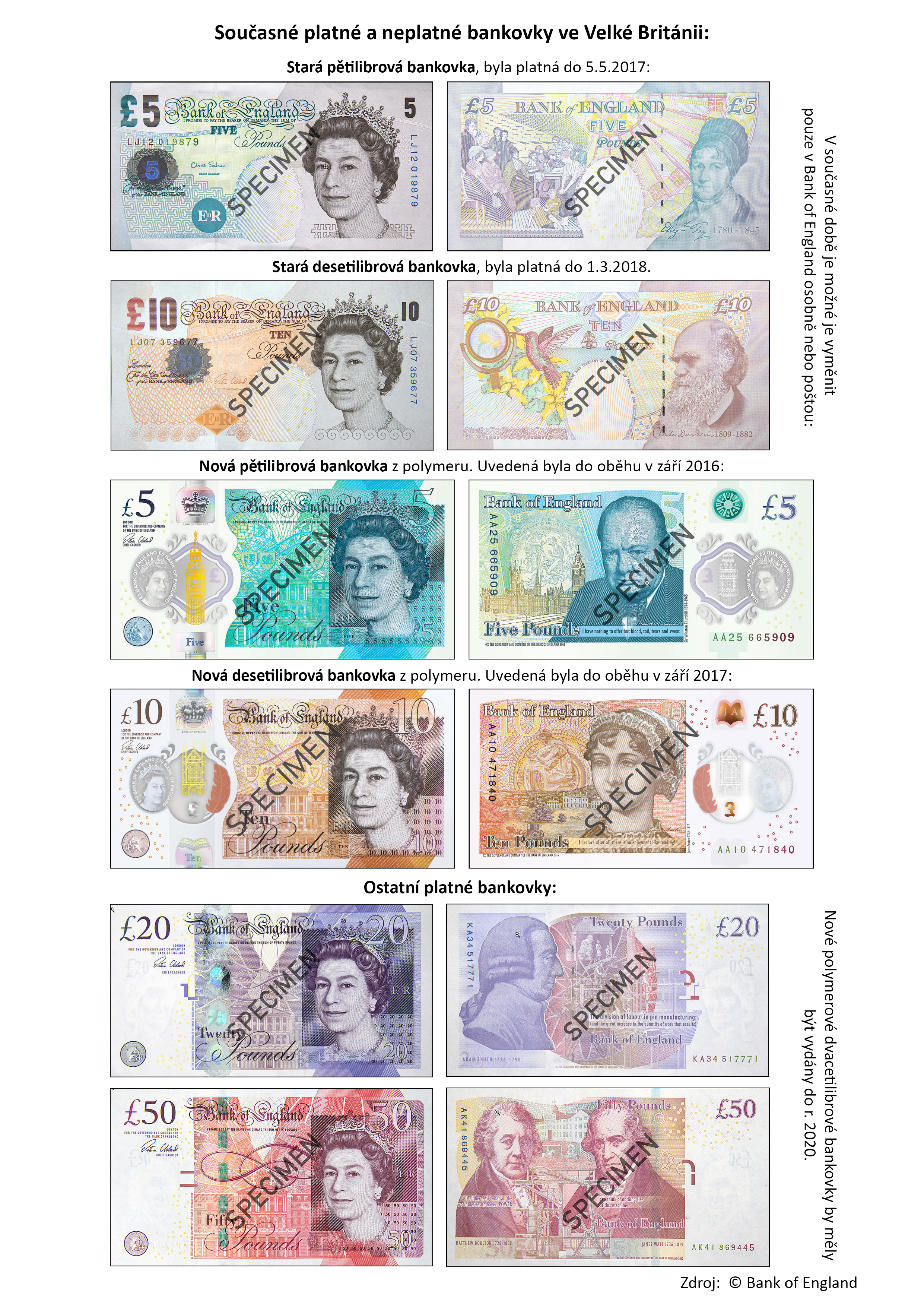 bankovky UK 11-2017.jpg